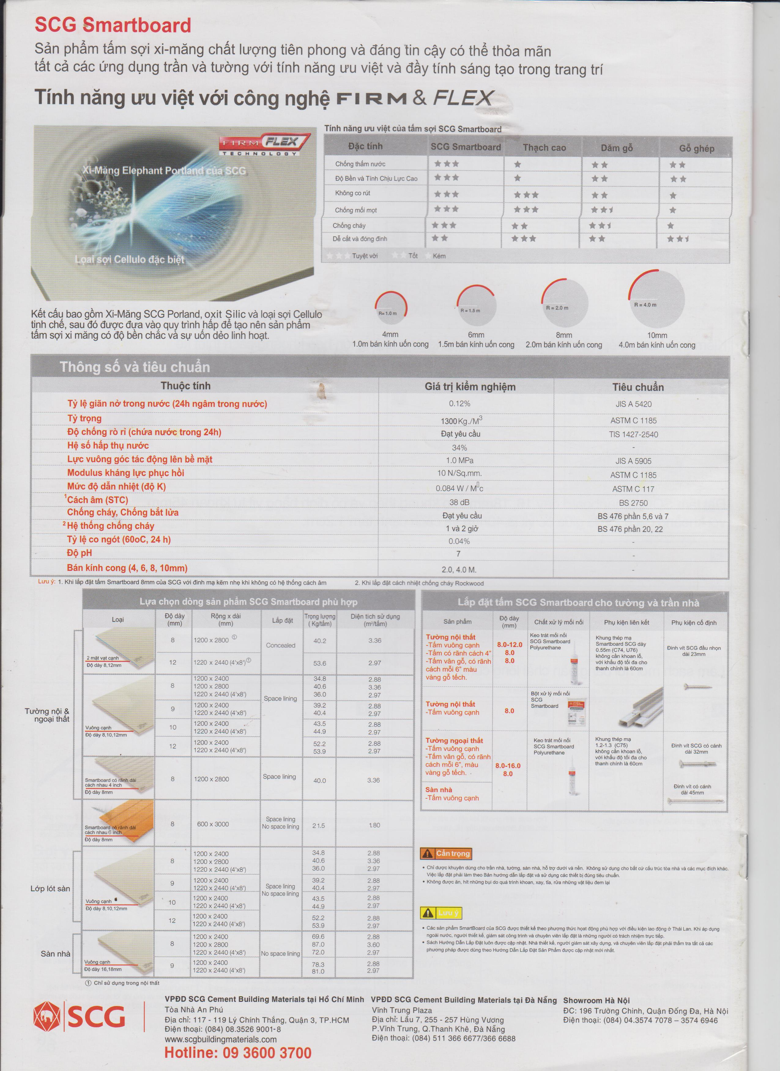 thong-so-kt-smartboard